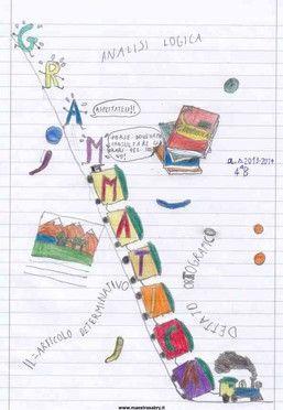 Quaderni di italiano classe quarta - MaestraSabry