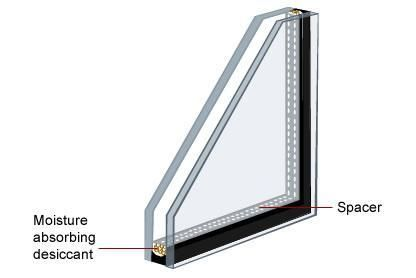 Know more about #Double #Glazing windows