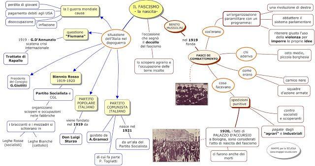 MAPPE per la SCUOLA: IL FASCISMO - La nascita