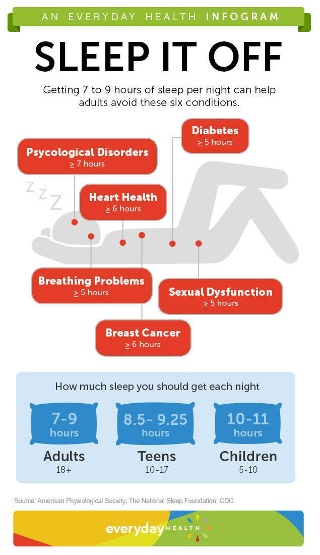 the importance of sleep nutrition and exercise for health Public health command promotes sleep, activity, nutrition during performance triad kick-off week by ms chanel s weaver (usaphc) june 12, 2014 share on.