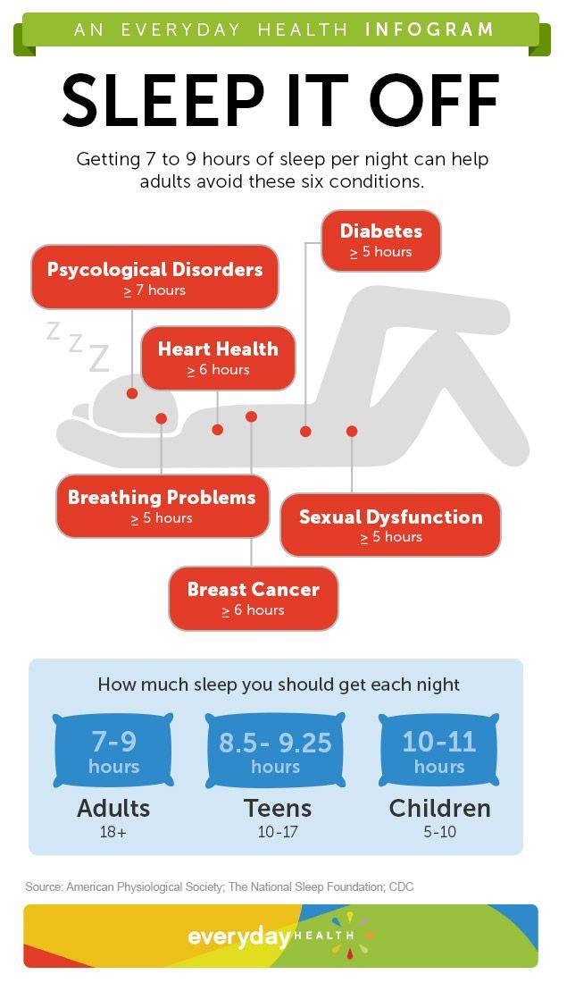 sleep importance disease