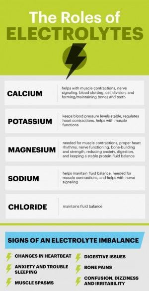 What you need to know about electrolytes - click for more tips on staying balanced