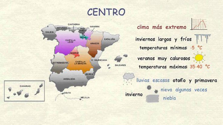 Aprender español: El clima en España (nivel básico)