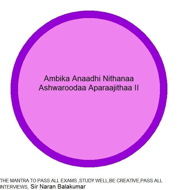 "for students THE MANTRA TO PASS ALL EXAMS ,STUDY WELL,BE CREATIVE,PASS ALL INTERVIEWS ""Ambika Anaadhi Nithanaa Ashwaroodaa Aparaajithaa"""