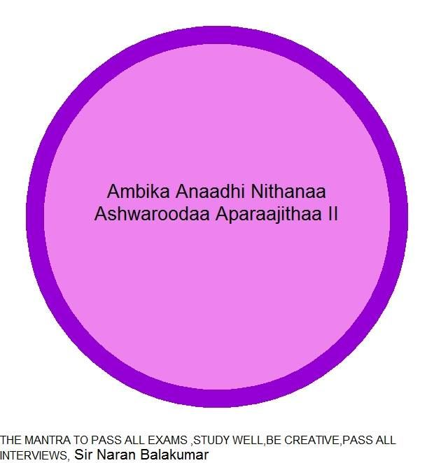 "for students  THE MANTRA TO PASS ALL EXAMS ,STUDY WELL,BE CREATIVE,PASS ALL INTERVIEWS  ""Ambika Anaadhi Nithanaa Ashwaroodaa Aparaajithaa"""