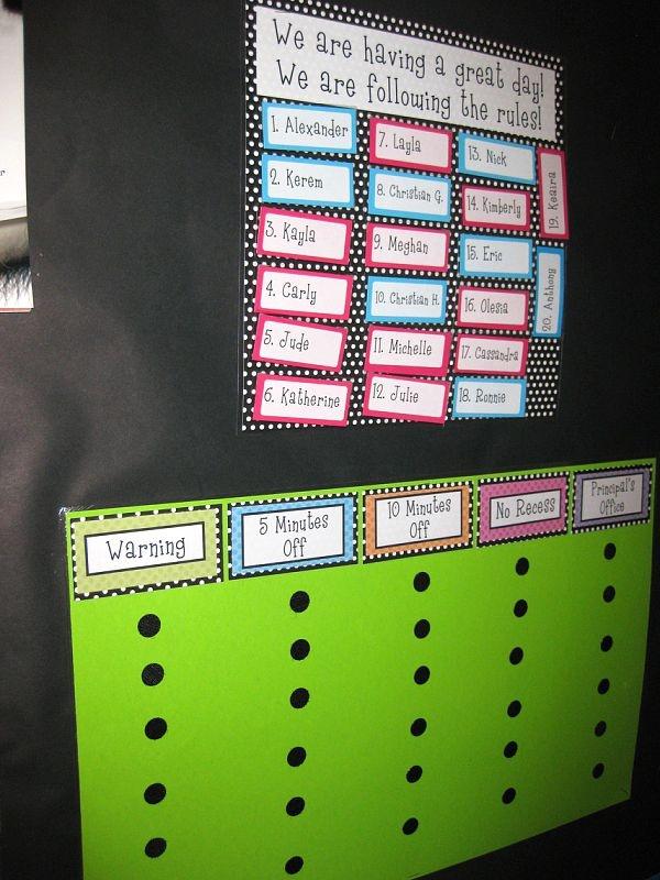 Classroom Management Board