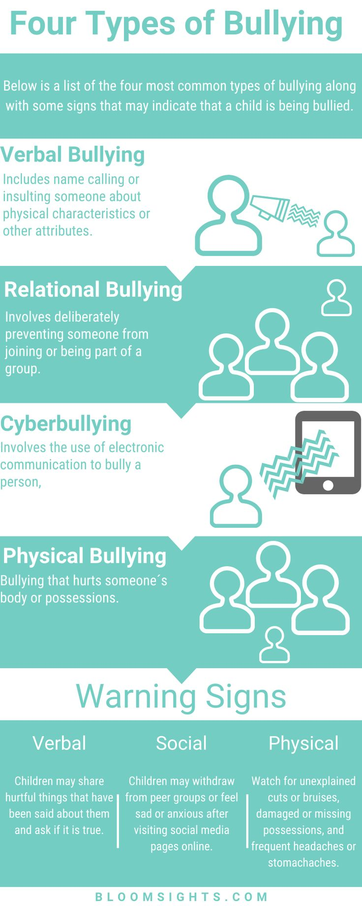 Pin by Bloomsights on Teacher Tips for Bullying in 2020
