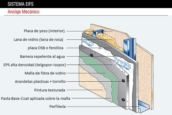 Construcción en Seco - Foro • Ver Tema - ¿Que es el EIFS?