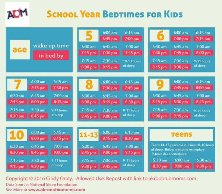 bedtime by age chart | Check out our chart below on school year bedtimes for kids based on ...