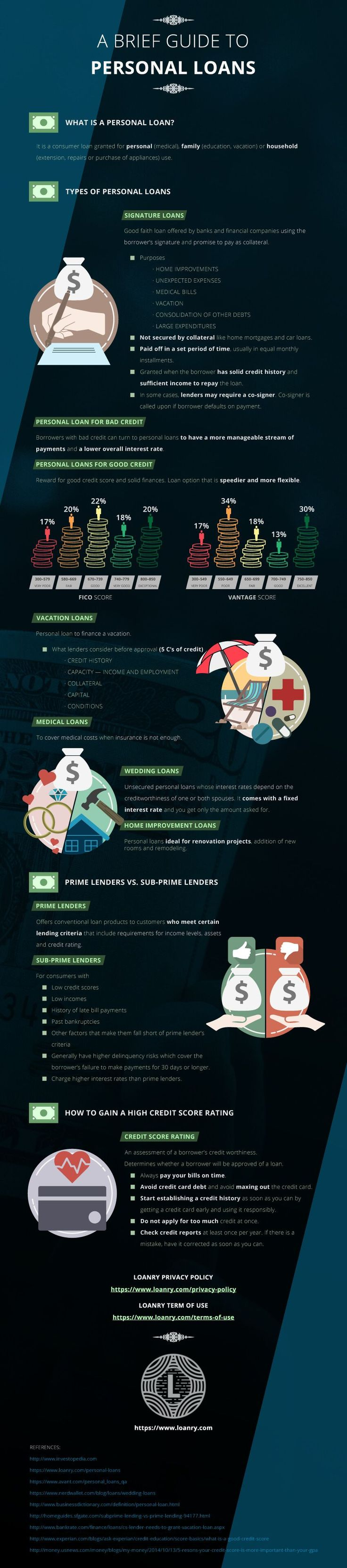 A Brief Guide to Personal Loans - A personal loan is a consumer loan granted for personal (medical), family (education, vacation) or household (extension, repairs or purchase of appliances) use. The types of personal loans include signature loans, personal loan for bad credit, personal loans for good credit, vacation loans, medical loans, wedding loans, and home improvement loans. #homeimprovementloans,
