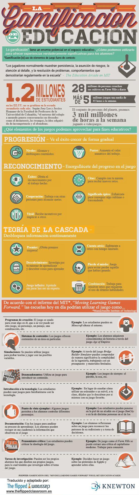 Gamificación de la educación para ofrecer al alumnado experiencias significativas de aprendizaje.