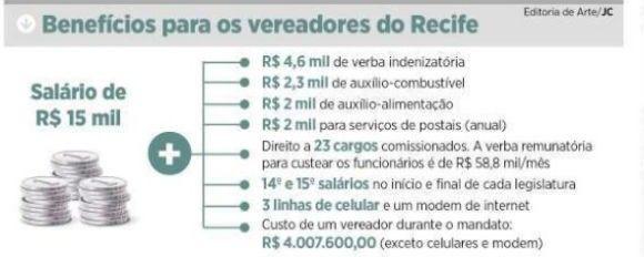Foto: reprodução do Jornal do Commercio.