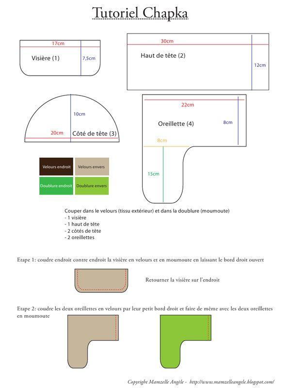 tuto-chapka-enfant-couture .pdf - Fichier PDF