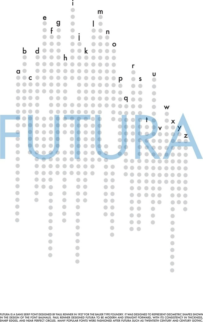 Futura type specimen poster by Philip Berggren