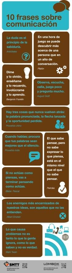 #Frases sobre Comunicacion #Infografia
