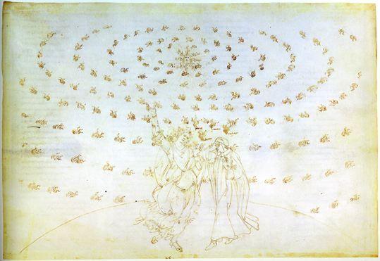 St Jean interroge Dante sur l'Amour (Dante Paradis ch26) - Botticelli