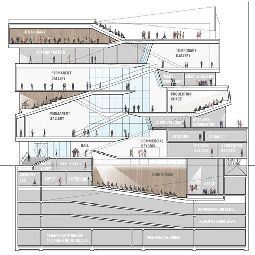 Ping Mall Plan Elevation Section : Best plan elevation section and detail images on