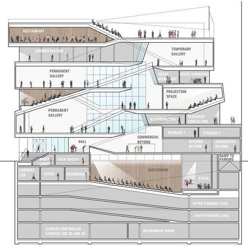 Concurso – Museu da Imagem e do Som              O escritório de arquitetura americano Diller Scofidio + Renfro  foi o vencedor do Concurso ...