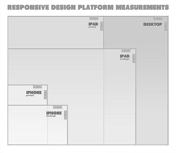 Responsive Design Platform MeasurementsWebdesign, Design Platform, Design Ideas, Response Design, Amazing Web, Response Web, Responibility Web Design, Responibility Design, Platform Measuring
