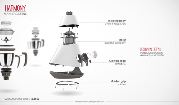 BUTTERFLY - Mixer Grinder Range by Hortense Desodt, via Behance