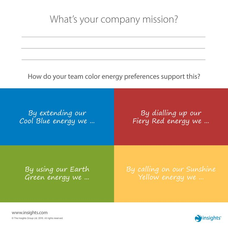 Linking your team to your company's mission