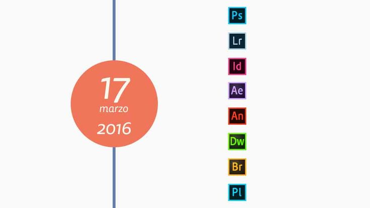 Adobe rilascia gli aggiornamenti di marzo per la CC 2015 http://www.sapereweb.it/adobe-rilascia-gli-aggiornamenti-di-marzo-per-la-cc-2015/        Adobe rilascia gli aggiornamenti di marzo 2016 per Photoshop CC 2015, Lightroom CC 2015, InDesign CC 2015, After Effect CC 2015, Animate CC, Dreamweaver CC 2015, Bridge CC, Prelude CC 2015.In questo aggiornamento sono introdotte numerose nuove funzioni, interessanti miglioramenti e ...
