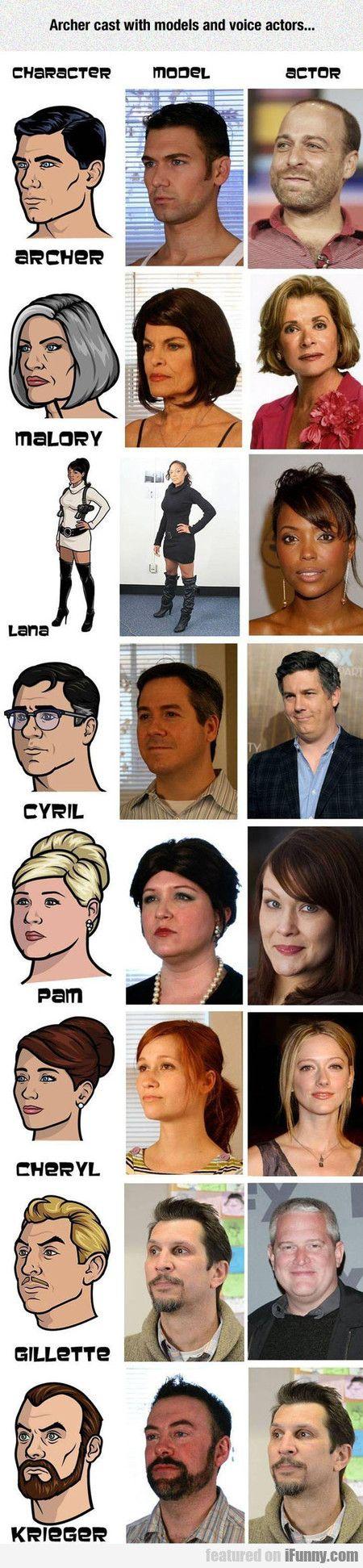 Archer Cast With Models And Voice Actors...