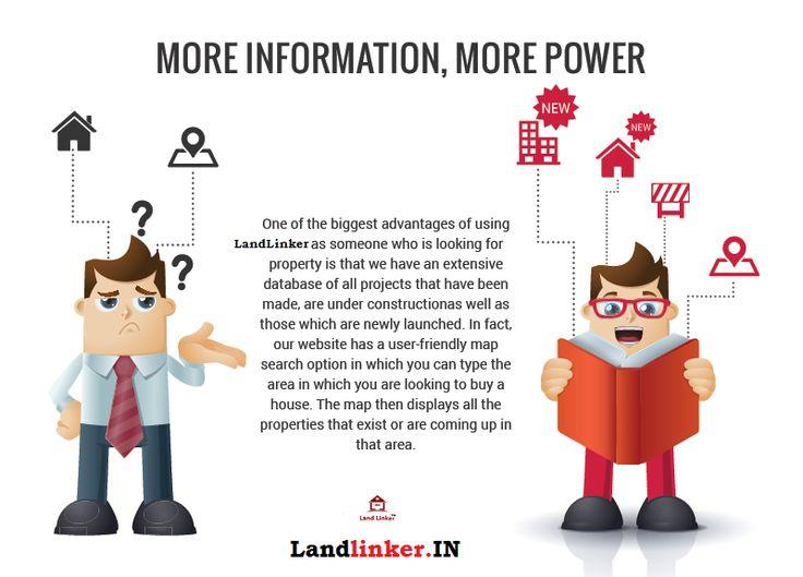 Ab tak ghar nai kharida? #AchhaKiya! #TheTimeIsNow @landlinker kyunki yeh hai India ka pehla real estate flash sale! http://goo.gl/8O4Bxo