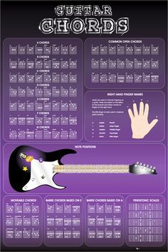 Guitar Chords - Official Poster. Official Merchandise. Size: 61cm x 91.5cm. FREE SHIPPING                                                                                                                                                                                 More