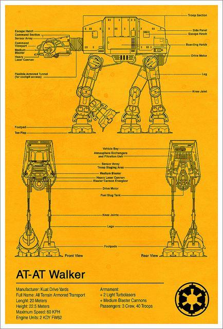 Star Wars: AT-AT Walker (Blueprint) | By: Vespertin, via Flickr (#starwars #atat #atatwalker)