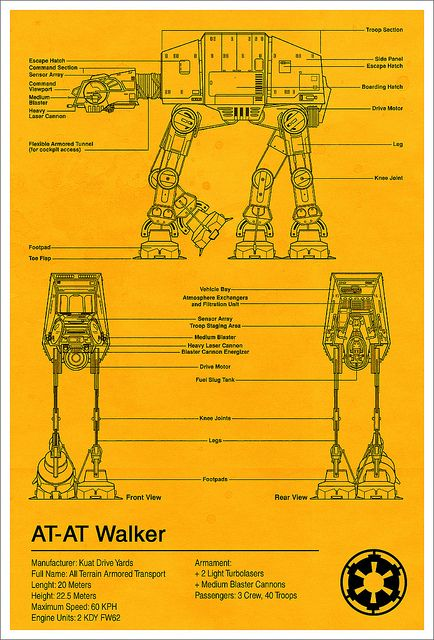 Star Wars: AT-AT Walker (Blueprint)