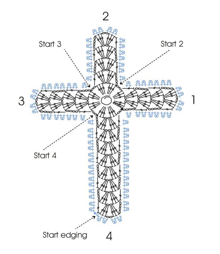 Cruce 2 carta
