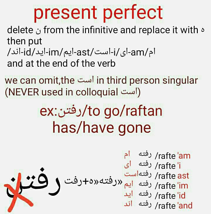 Learn Farsi Persian for Android - APK Download