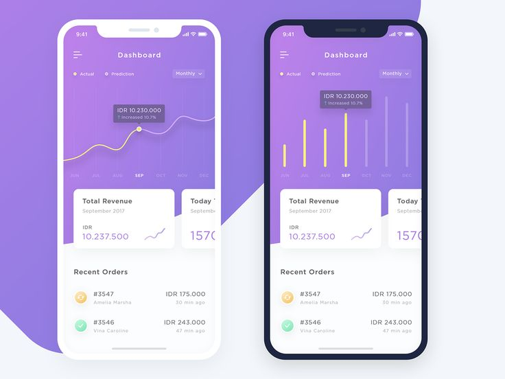 Today, I make an exploration for sales app. We can manage the transaction, customer, and we can see the sales report.And we this app can predict the sales