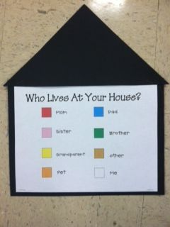 Who Lives At Your House Glyph! Great for a family unit!