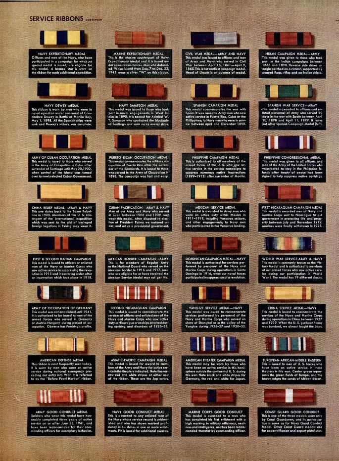Decorations and service ribbons of US Armed Forces. WW2
