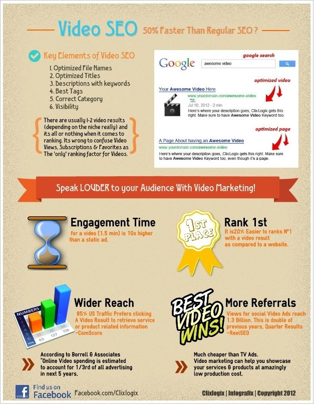 Youtube SEO Can Boost Your TrafficVideos Youtube, Videos Marketing, Social Media, Youtube Seo, Media Activities, Engineering Marketing, Traffic Infographic, Seo Infographic, Videos Seo
