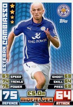 2014-15 Topps Premier League Match Attax #134 Esteban Cambiasso Front