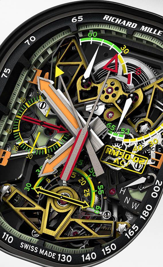 Richard Mille ACJ RM 50-02 Tourbillon Split Seconds Chronograph dial detail - Perpetuelle