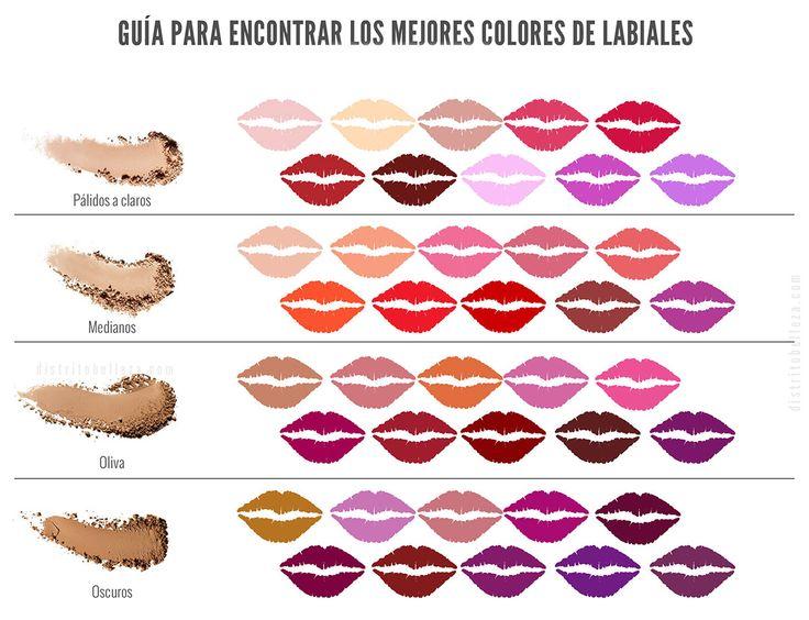 Labial rosa: Guía para saber como elegir el tono perfecto - http://xn--decorandouas-jhb.com/labial-rosa-guia-para-saber-como-elegir-el-tono-perfecto/