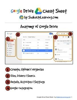New Google Drive CHEAT SHEET (FREE DOWNLOAD) New to Google Drive? Or just trying learn a few new tricks? This guide is for you!