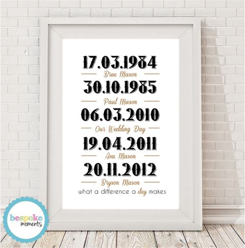Key Dates Family Print by Bespoke Moments. Worldwide Shipping Available.