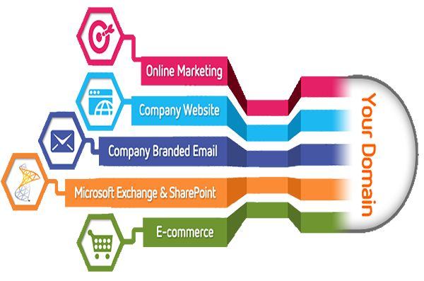 When you register your domain names with us then you will get all the features and tools which you need for successfully manage your online identity. You can take advantage of the domain name with advance technology in Greece. We provide perfect domain name for your website. For more details of our services please visit our website.
