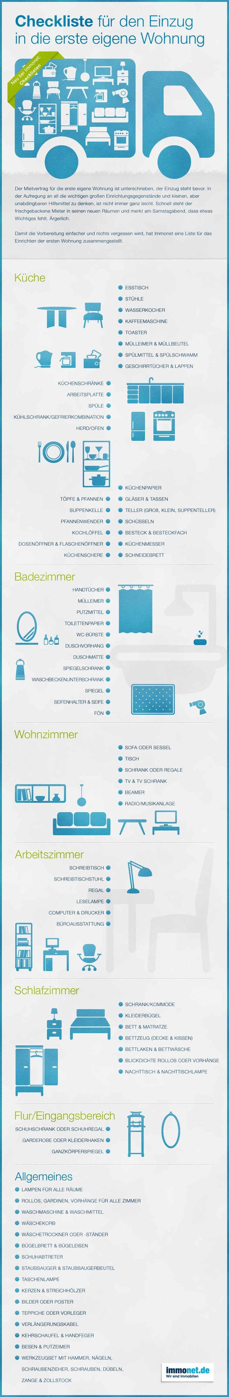 ber ideen zu checkliste f r die erste wohnung auf pinterest erste eigene wohnung. Black Bedroom Furniture Sets. Home Design Ideas