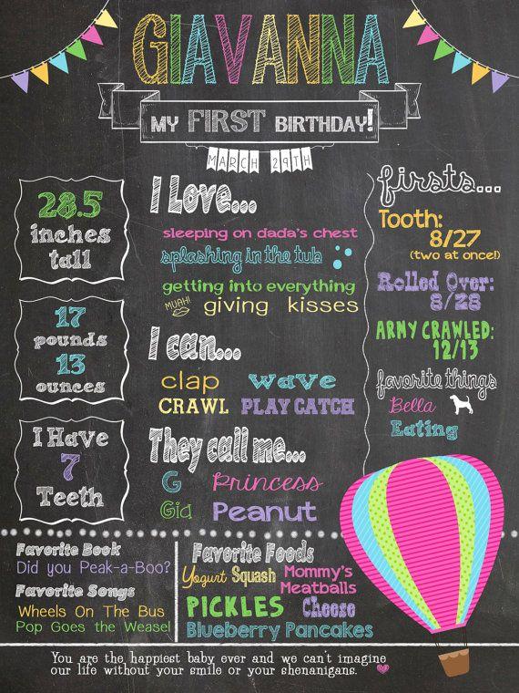 Custom Birthday Chalkboard Image 18x24 Hot Air Ballon