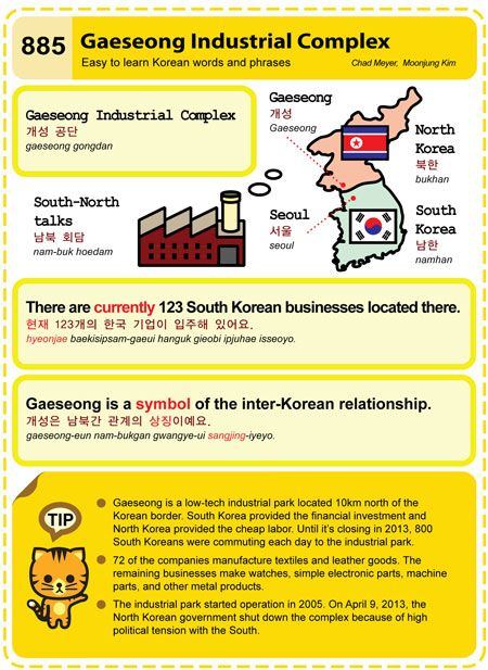 Easy to Learn Korean 885 - Gaeseong Industrial Complex (North Korea) Chad Meyer and Moon-Jung Kim EasytoLearnKorean.com