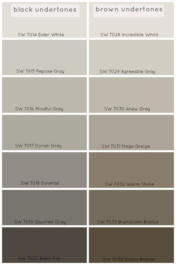 How To Choose The Perfect Grey Paint Color   Claire BrodyBest 25  Gray brown paint ideas on Pinterest   Brown paint  Brown   of Grey Brown Paint