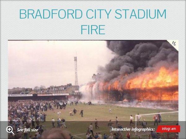 Infographic: Bradford City Stadium FIre