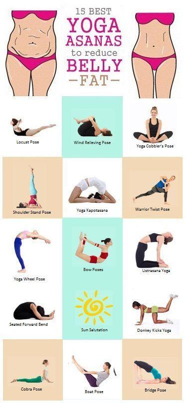 Yoga ist eine hervorragende Behandlung für Bauchfett. Hier sind die effektivsten Yoga-Übungen