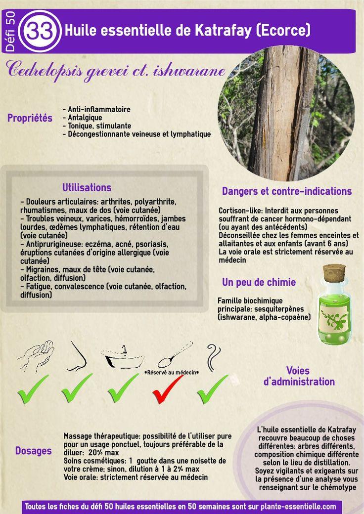 L'huile essentielle de Katrafay nous vient de Madagascar. Elle est réputée pour les douleurs articulaires et rhumatismales. Cliquez ici pour en savoir plus